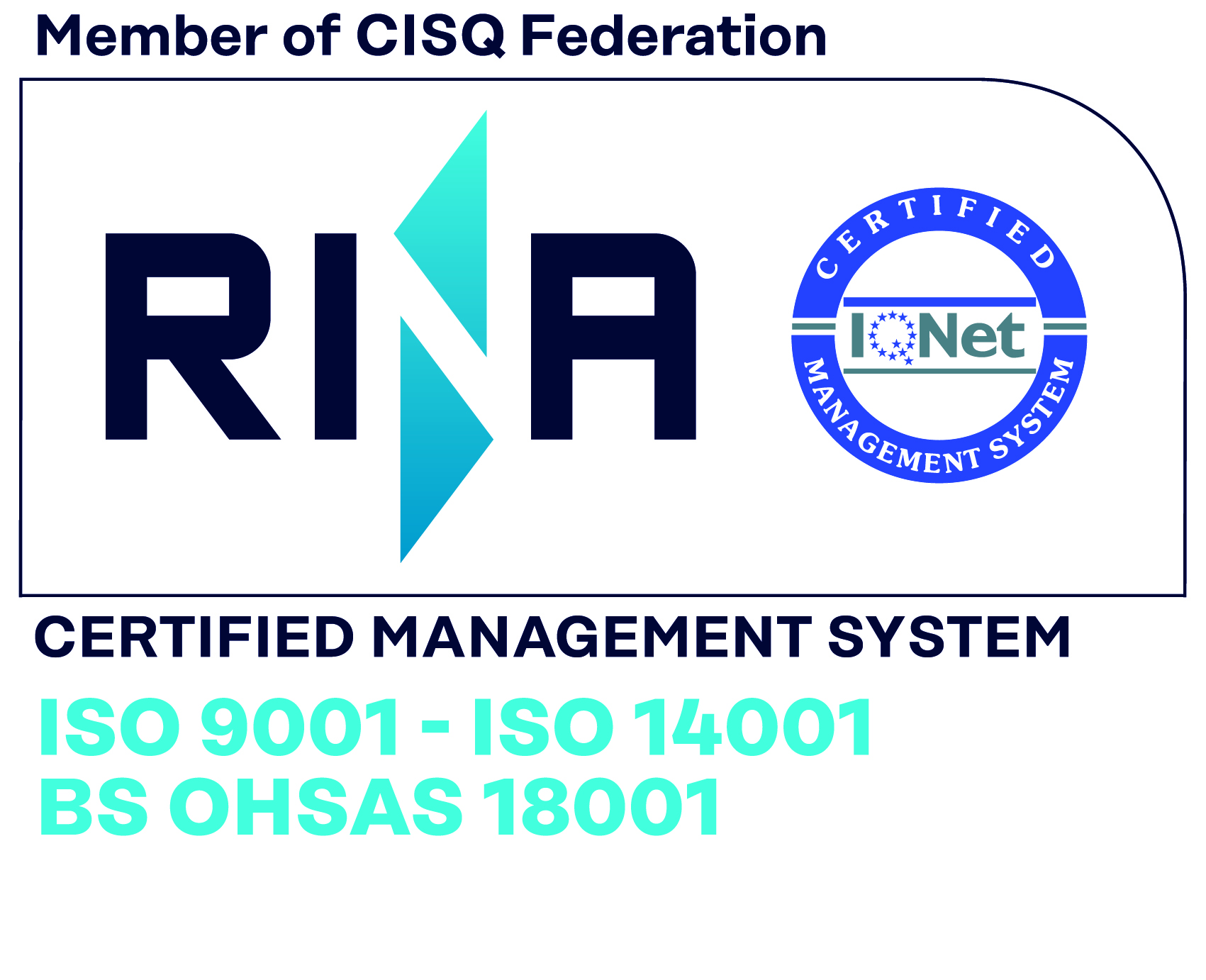 relationship between iso 9000 iso 14001 and ohsas 18001